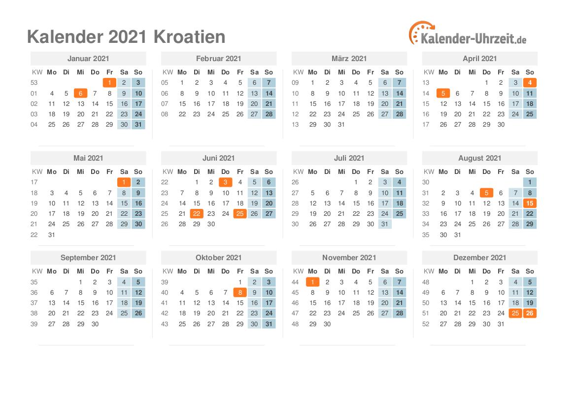 Kroatien Aufstellung 2021