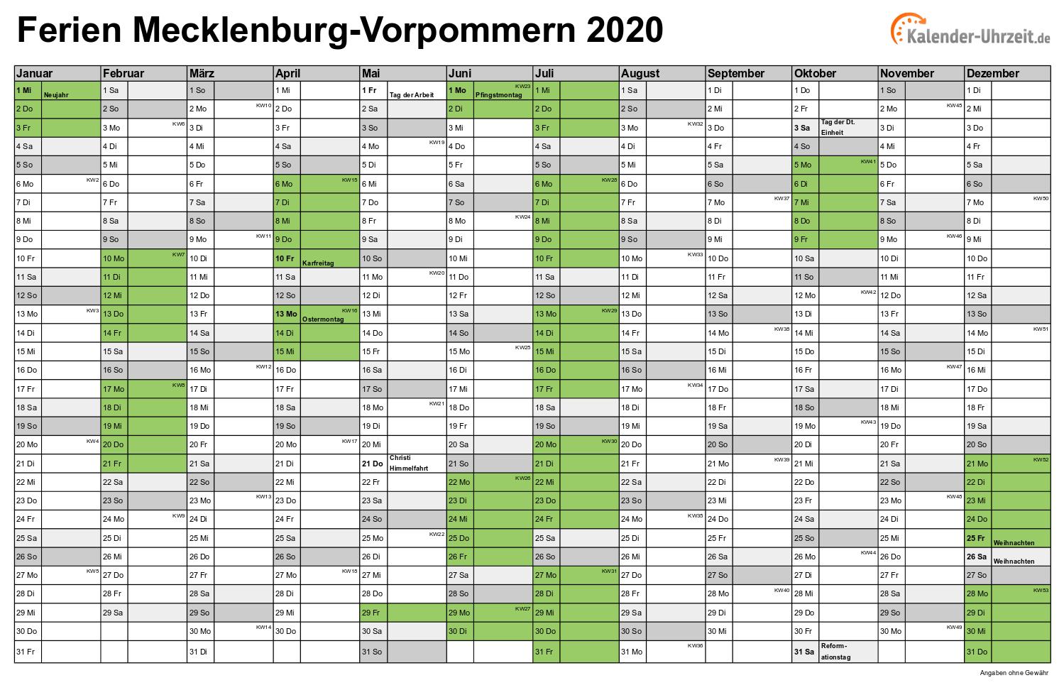 Mecklenburg vorpommern ferien 2020