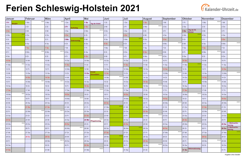 Wahlbeteiligung Schleswig Holstein 2021