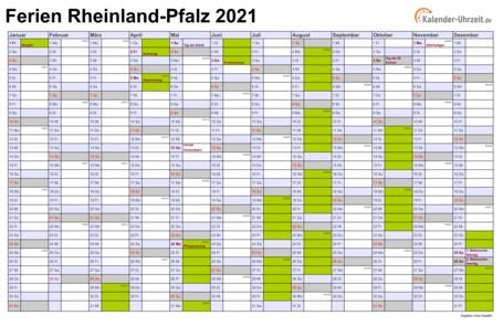 Neujahrsmillion Rheinland Pfalz 2021