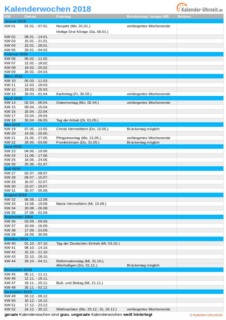 Kalenderwochen 2018 nach Monaten in Übersicht