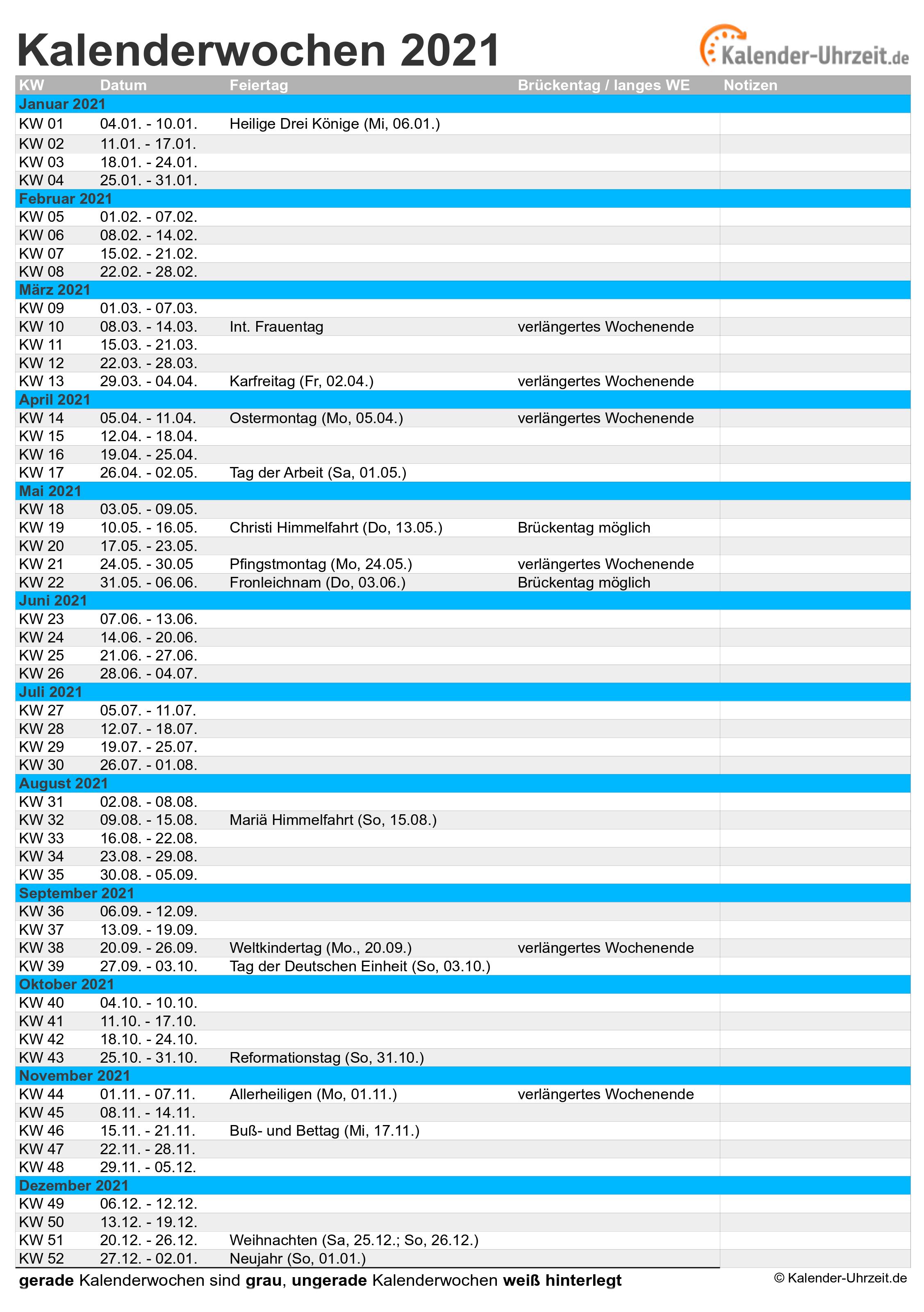 Kalenderwoche 52 2021