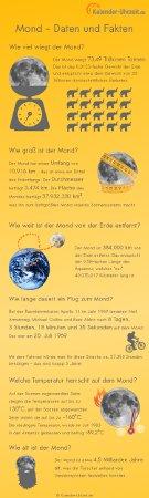 Infografik mit Daten und Fakten zum Mond