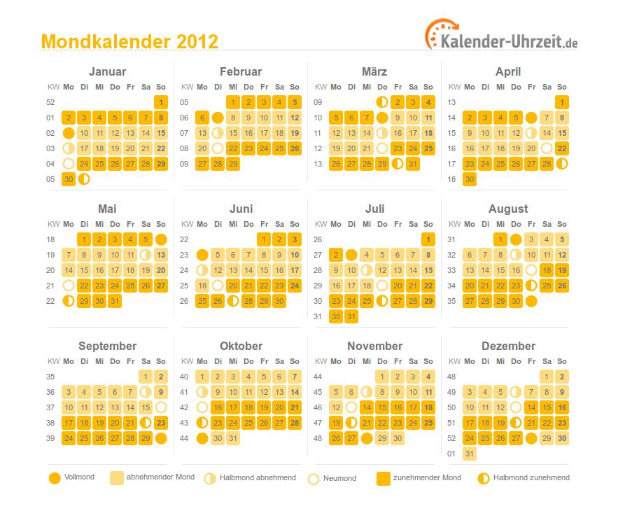 Mondkalender 2012 zum Ausdrucken