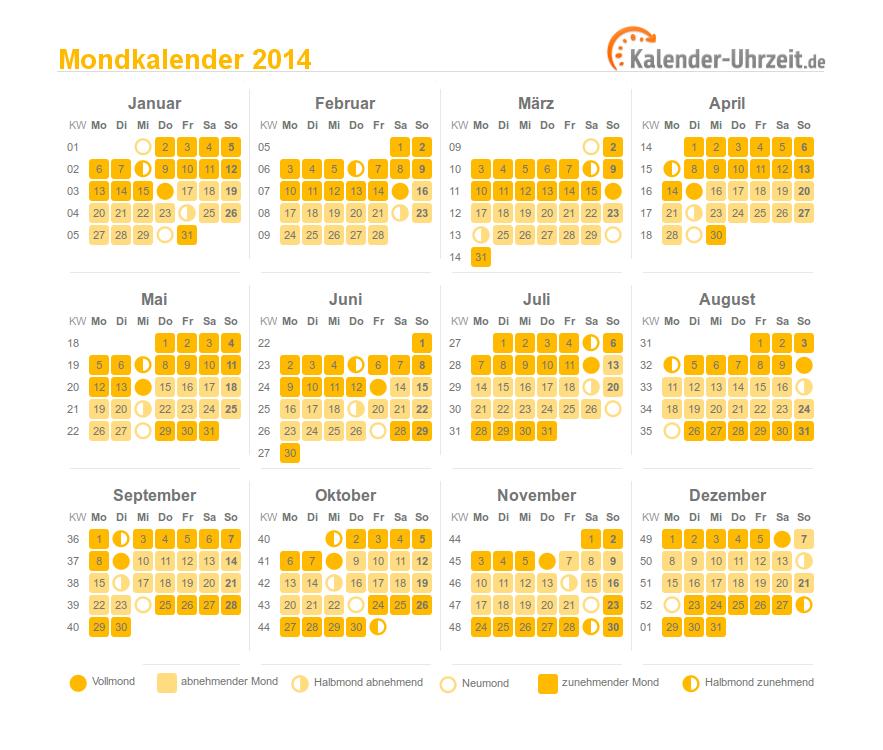 Mondkalender 2014 zum Ausdrucken