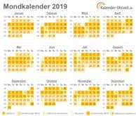 Mondkalender 2019 zum Ausdrucken