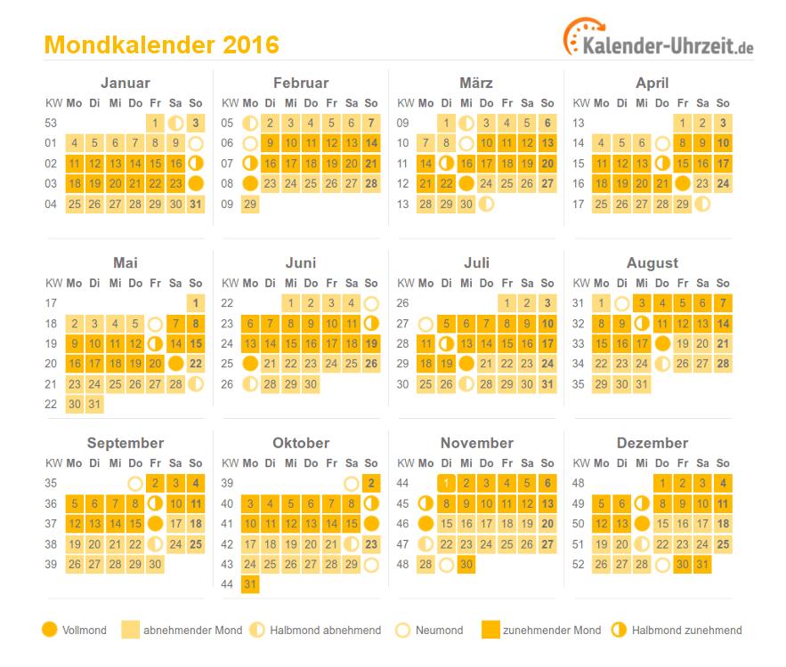 Neumond 2016 Calendar | Search Results | Calendar 2015